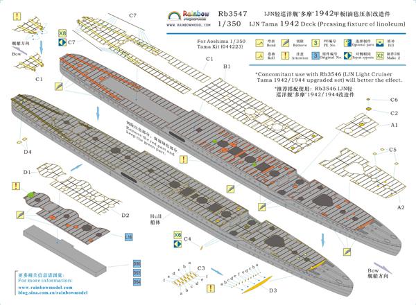 レインボーモデル1/350日本海軍艦軽巡多摩用リノリューム押さえ金具甲板セット
